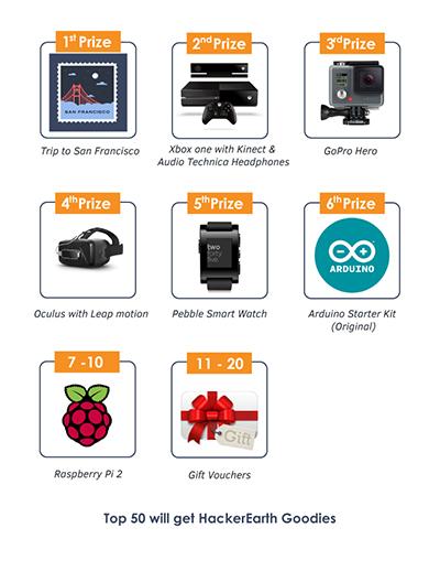 Prizes at IndiaHacks