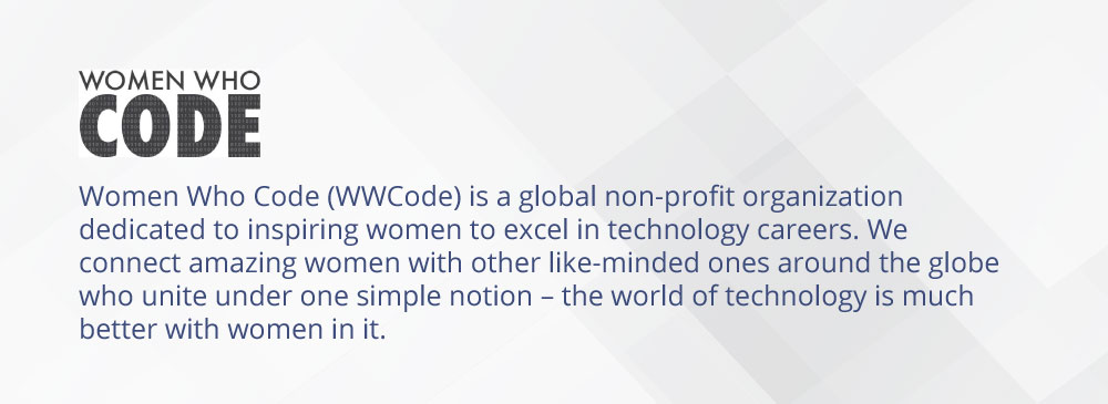 Women Who Code - Community Partner for International Women's Hackathon 2019