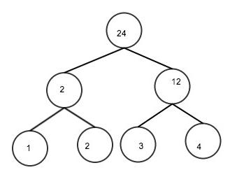 Crazy Tree 2 | Practice Problems | HackerEarth