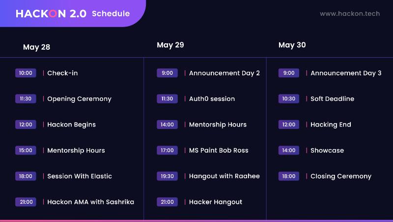 HackOn 2.0 Schedule